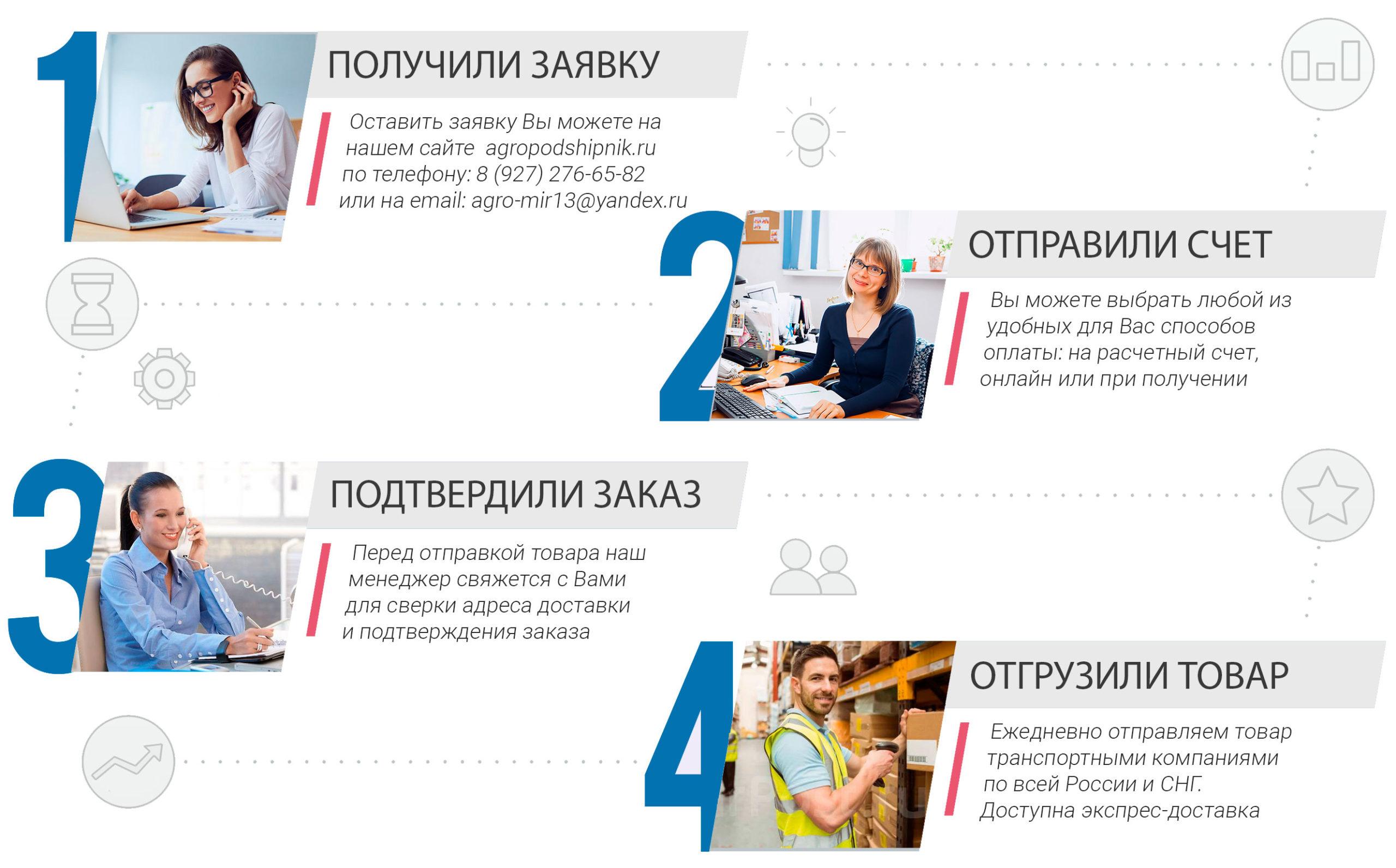 Схема-работы-по-заказу-подшипников